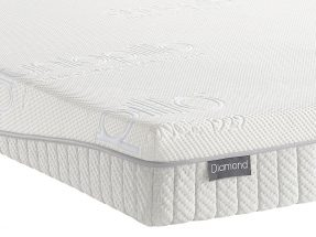 Diamond Plus_mattress corner